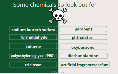 Why switch to sustainable beauty? A chart of some of the dangerous chemicals found in beauty products.